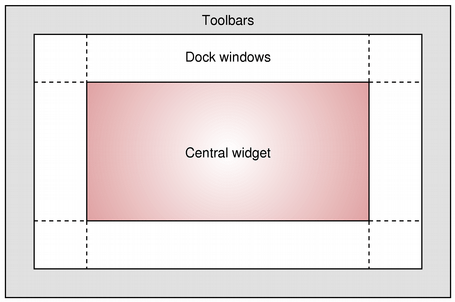 mainwindow docks
